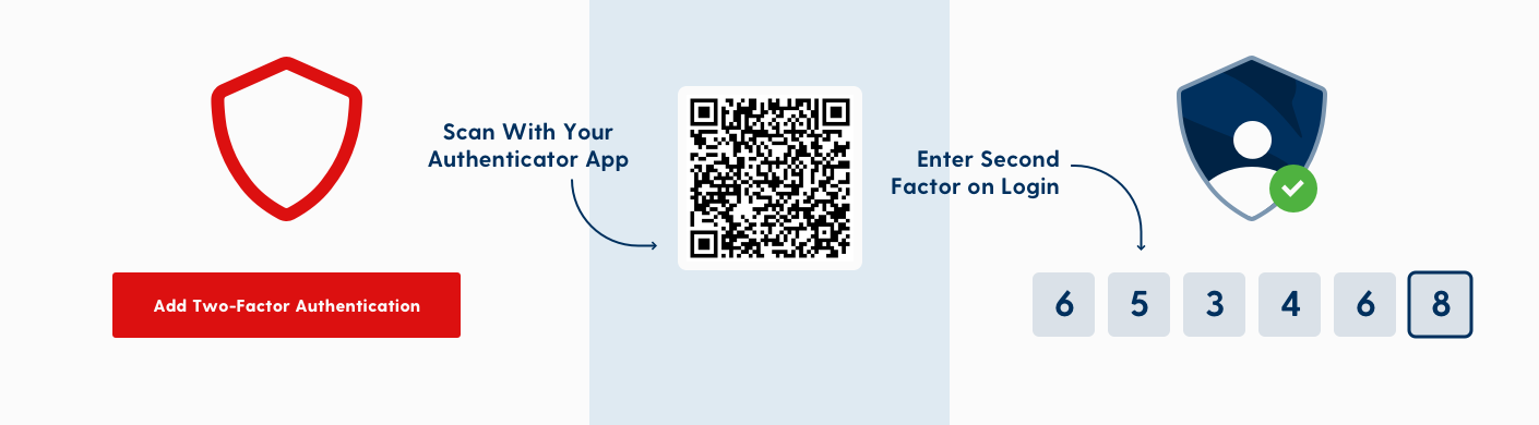TwoFactorAuthentication-Setup-SwanBitcoin02.png